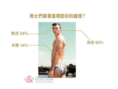 新世代男士们对美容护肤的新看法